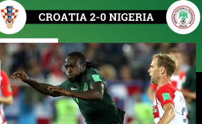 Super Eagles Fail to Score One for Africa