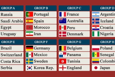 All the Groups for the 2018 World Cup in Russia.