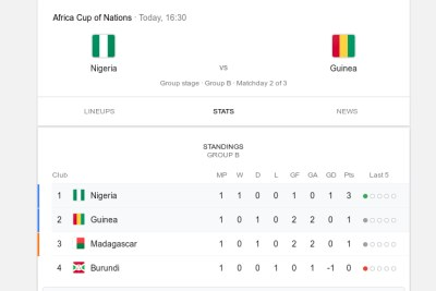 Nigeria eye spot knockout round against Guinea.